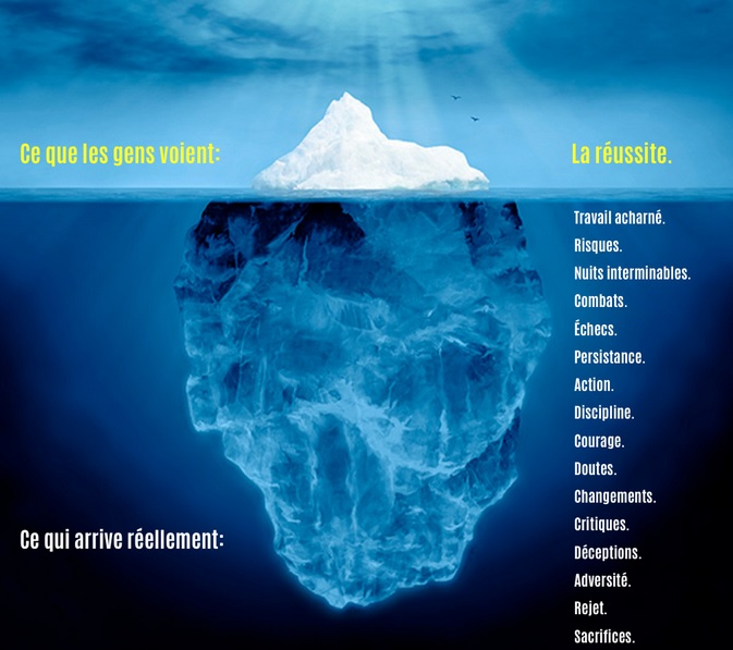 La réussite, métaphore de l'iceberg